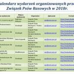Kalendarz wydarzeń organizowanych przez Związek Psów Rasowych w 2018r.